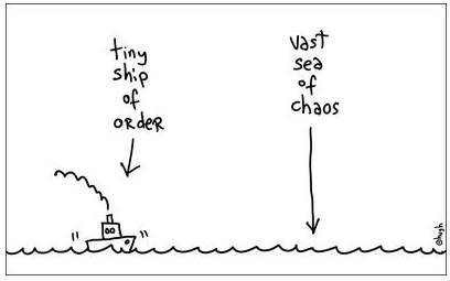 gapingvoid_ship of chaos