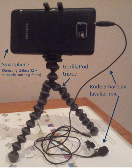 smartphone video equipment