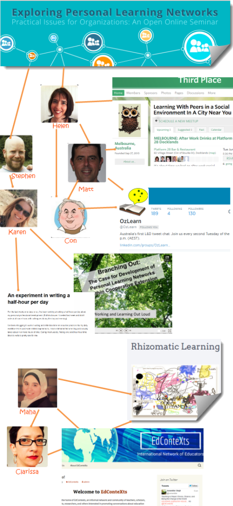cMOOC_Collaborations