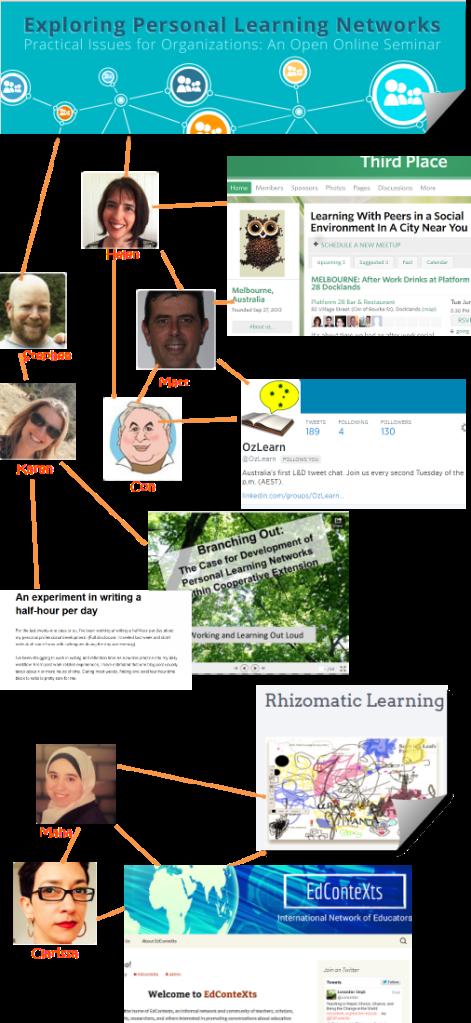 cMOOC_Collaborations
