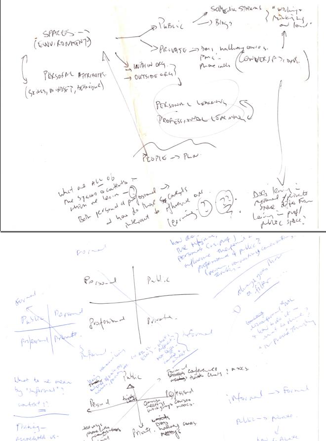 conversationspaces-evolution