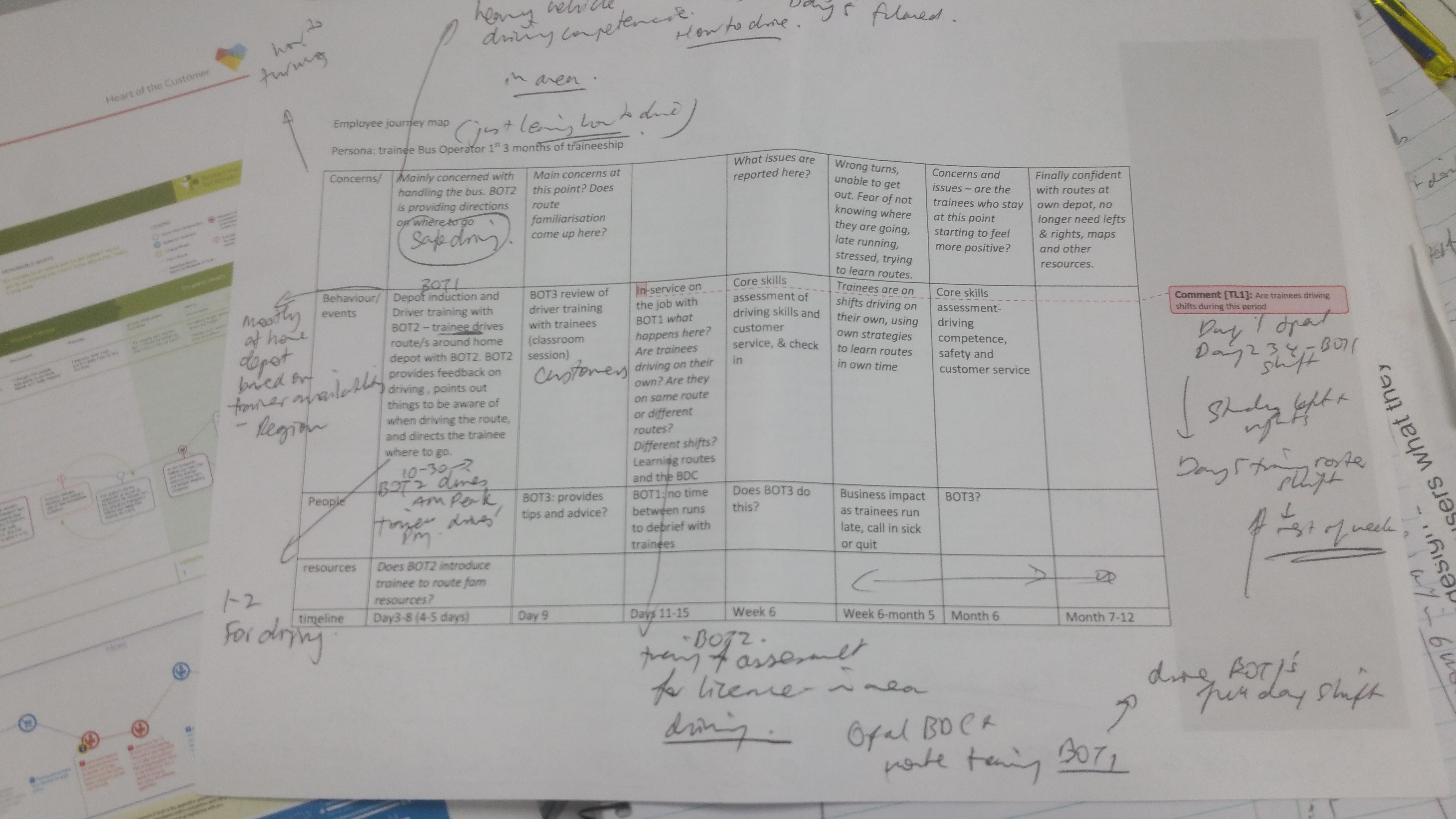initialmap_notes